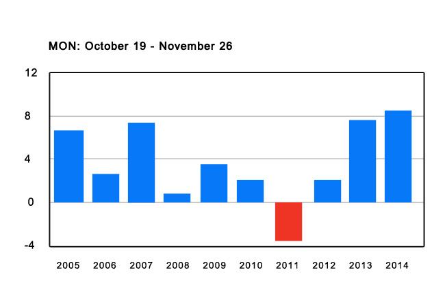 extreme-profits-calendar